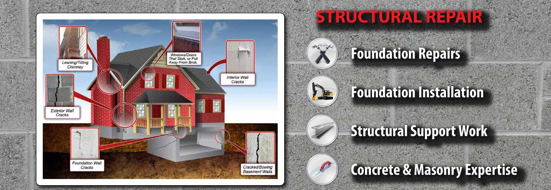Structural/Foundation Repairs